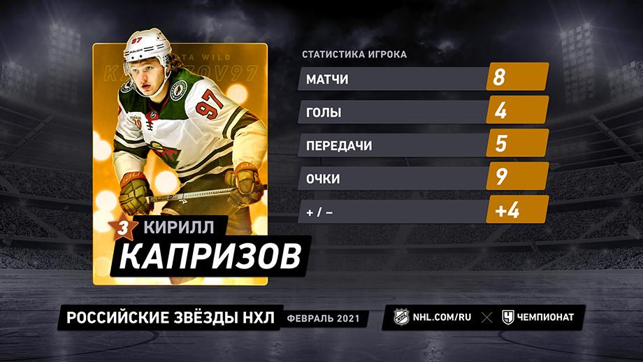 Российские звезды месяца в НХЛ. Василевский тащил, Сергачёв и Капризов творили красоту