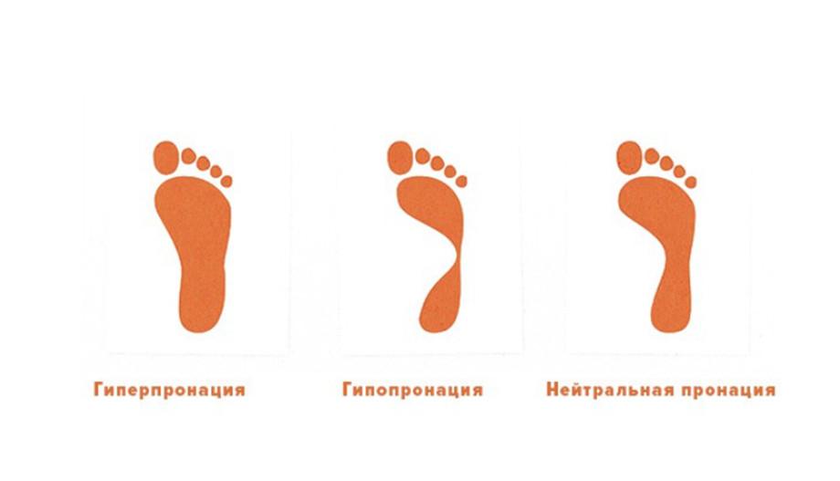 Выбор беговых кроссовок