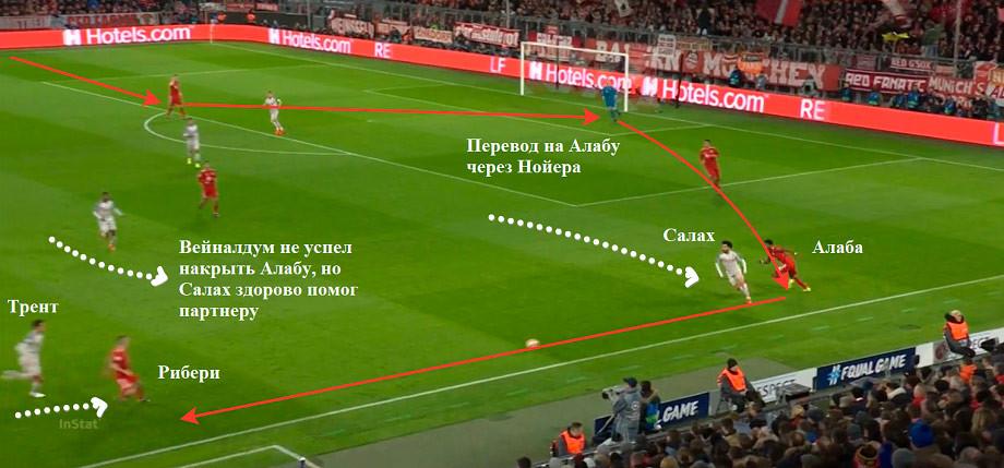 «Ливерпуль» довёл «Баварию» до истерики. Как Клоппу это удалось