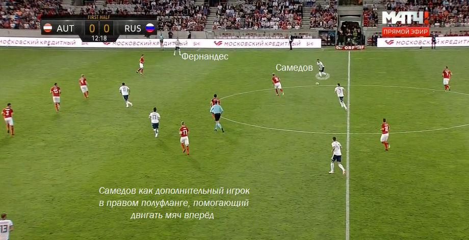 Россия сыграла по схеме 4-1-4-1. Спасибо, больше не надо