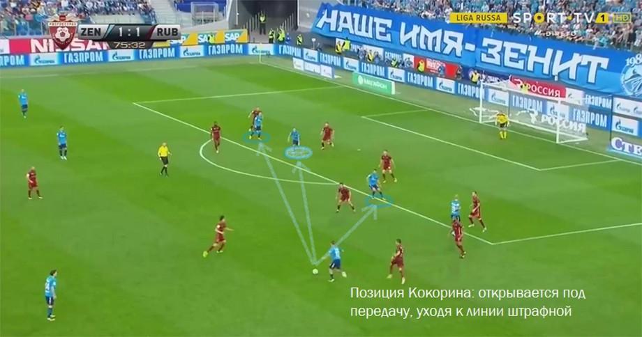 «Зенит» одержал победу 2:0 у«Бней Иегуды» вЛиге Европы