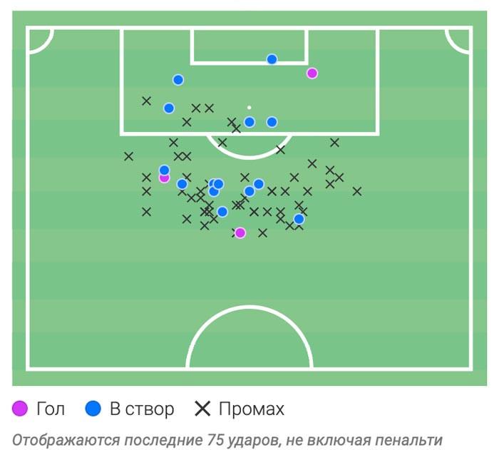 «Спартак» мощно раскритиковали за трансфер Хендрикса. А зря