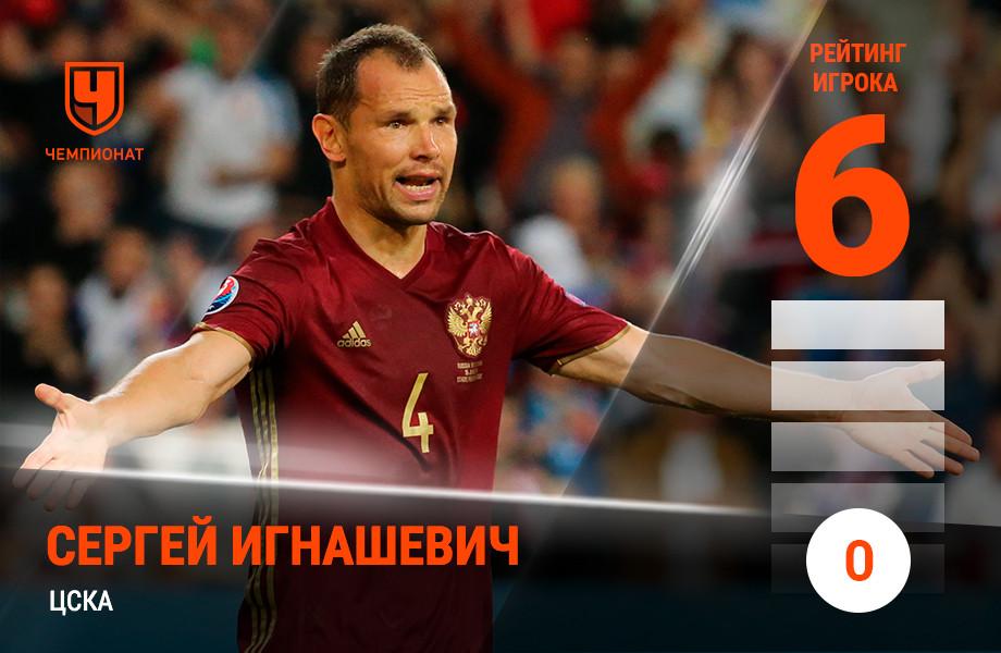 Сергей Игнашевич, ЦСКА