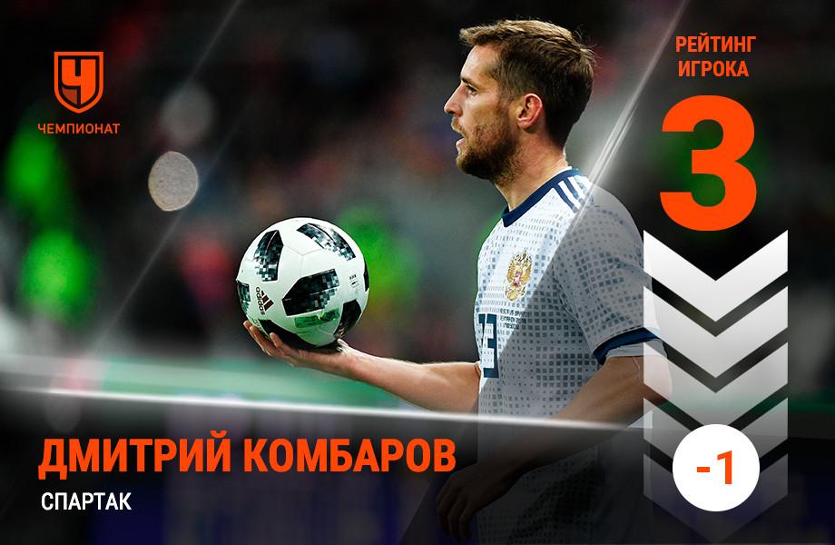 Дмитрий Комбаров, «Спартак»