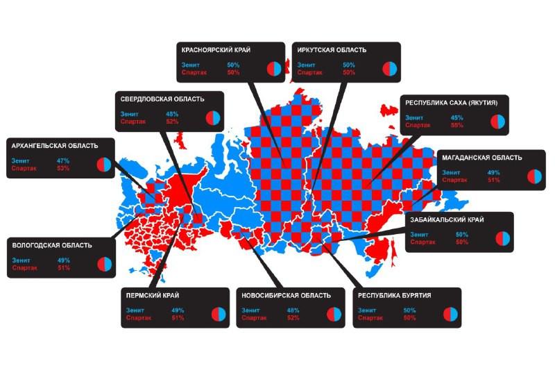 «Яндекс» утверждает, что «Спартак» популярнее всех. Но не всё так однозначно