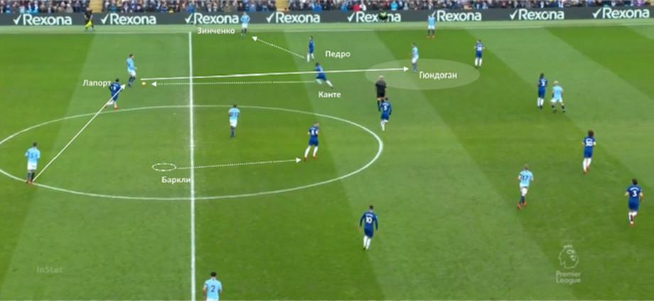 «Сити» вынес «Челси» с помощью Зинченко. У бывшего игрока «Уфы» сложная роль