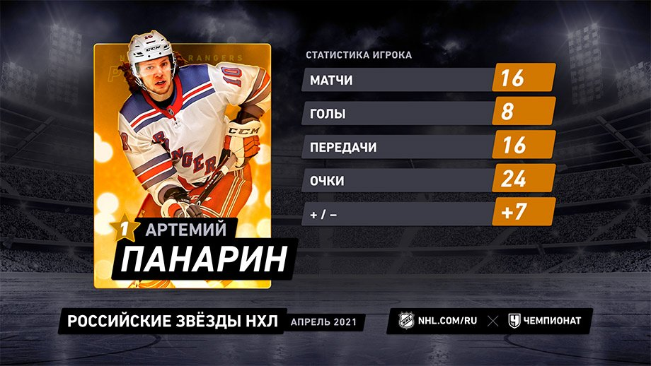 Три звезды месяца (апрель) в НХЛ: Панарин, Капризов, Орлов