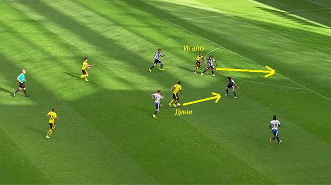 Футбол. Тактика. Почему схемы 4-3-3 и 4-2-3-1 выходят из моды