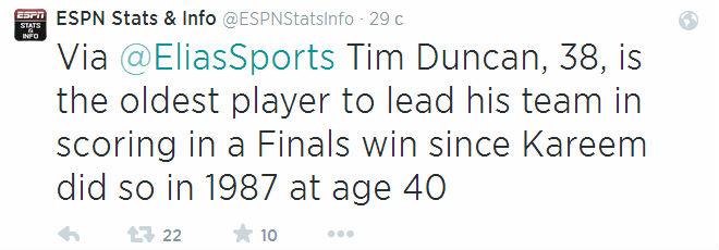 Тим Данкан самый возрастной игрок, начиная с 1987 года (Карим Абдул-Джабару было 40), которому удалось стать лучшим бомбардиром финального матча.