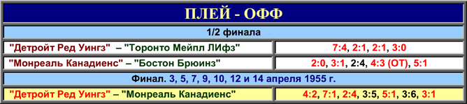 ������� ����� ������. ����� 63. 1954-1955. ������� ����-���.