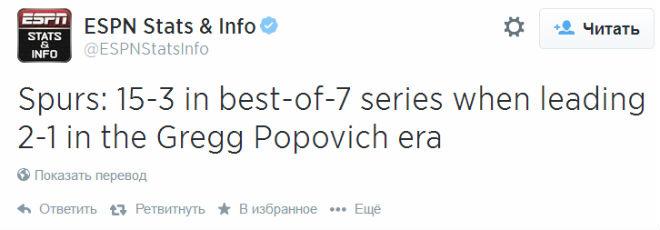 «Сан-Антонио» в эпоху Грега Поповича выиграл 15 из 18 семиматчевых серий, по ходу которых вёл 2-1.