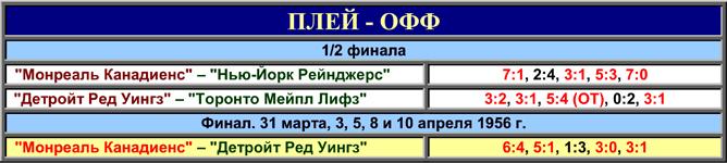 История Кубка Стэнли. Часть 64. 1965-1966. Таблица плей-офф.