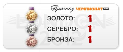 """Прогноз """"Чемпионат.com"""" — три олимпийские медали дзюдоистов"""