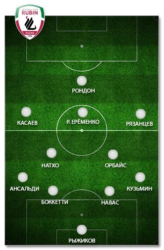 """""""Рубин""""-2012: оптимальный состав"""