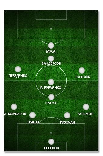 Символическая сборная №2