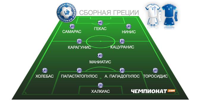 Ориентировочный состав сборной Греции на Евро-2012
