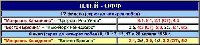 История Кубка Стэнли. Часть 66. 1957-1958. Таблица плей-офф.