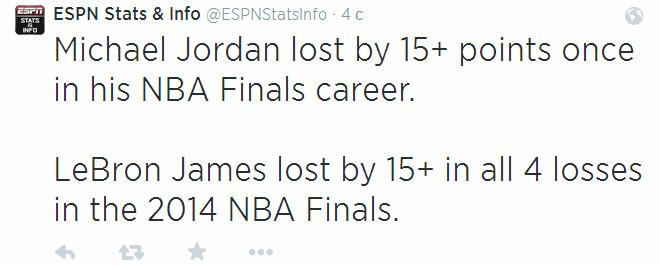 Джеймс в нынешнем финале четырежды проиграл с разницей «+15» и более, Джордан лишь однажды за карьеру (игра №4 против «Сиэтла» в 1996-м).