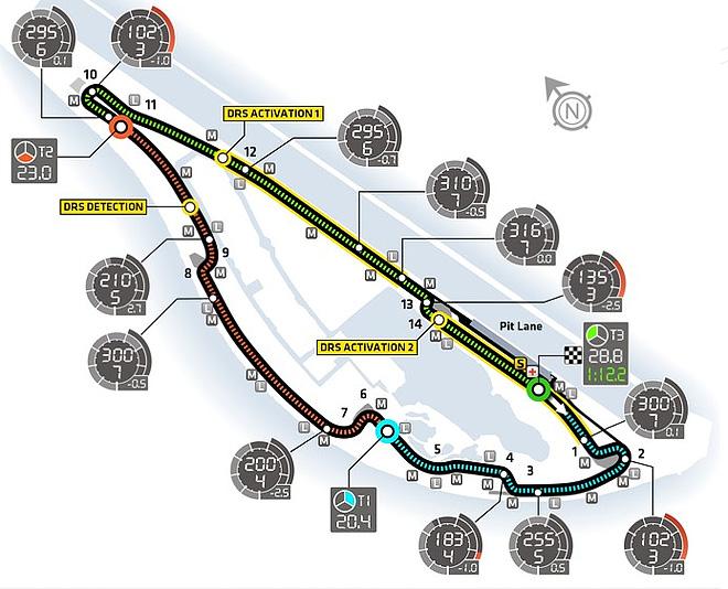 Гран-при Канады. Схема трассы