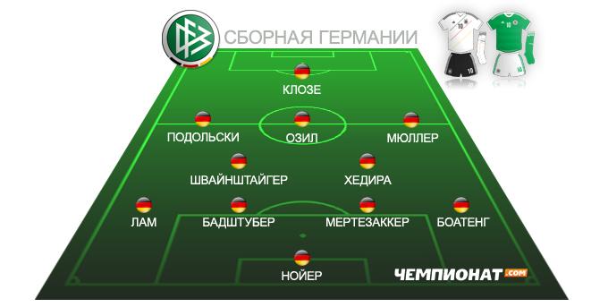 Ориентировочный состав сборной Германии на Евро-2012
