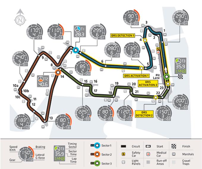 Схема трассы в Сингапуре, изображение ФИА