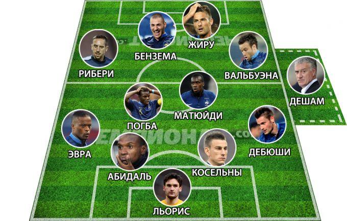 Оптимальный состав сборной Франции в отборе ЧМ-2014