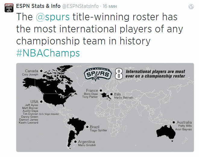 Инфографика самого интернационального чемпионского ростера от ESPN.