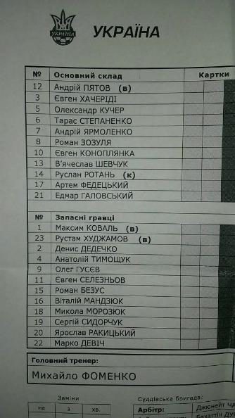 Протокол с составом сборной Украины