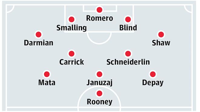 Предполагаемая расстановка «Манчестер Юнайтед» в матче с «Брюгге» по версии The Guardian