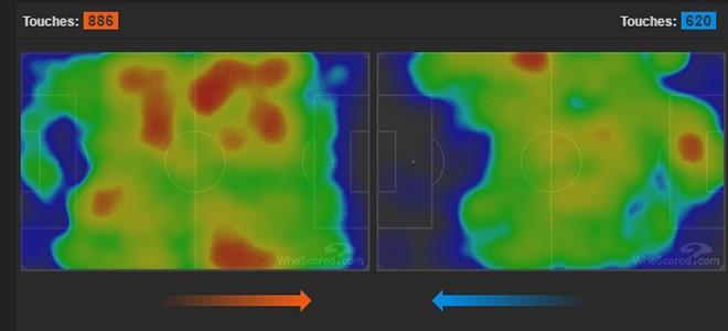 Тепловая карта матча «Челси» с «Эвертоном». «Челси» слева