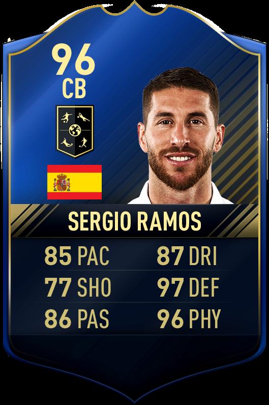 Серхио Рамос («Реал»)