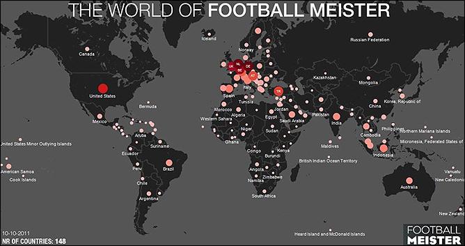 Footballmeister