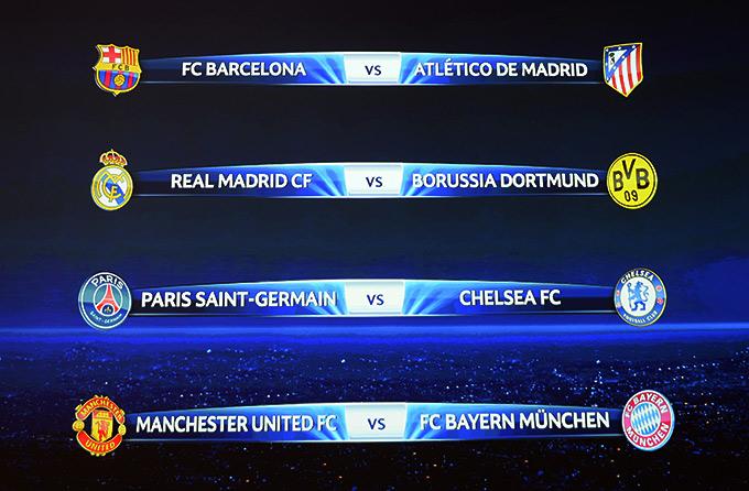 Четвертьфинальные пары Лиги чемпионов УЕФА
