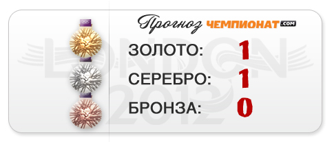 "Прогноз ""Чемпионат.com"" – золото и серебро пятиборцев"