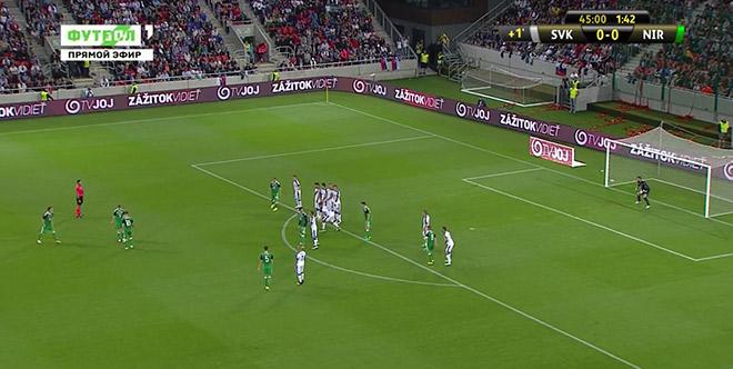 Тактическое превью матча Россия – Словакия