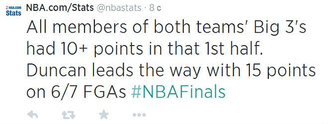 Как правильно замечают представители официального сайта НБА – все игроки обоих «Больших трио» набрали 10 и более очков к перерыву.