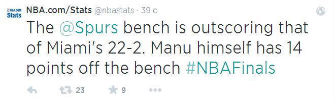 22:2 – с таким счётом «скамейка» «Сан-Антонио» выносит вперёд ногами своих визави из «Майами», 14 из них на счету Ману Жинобили.