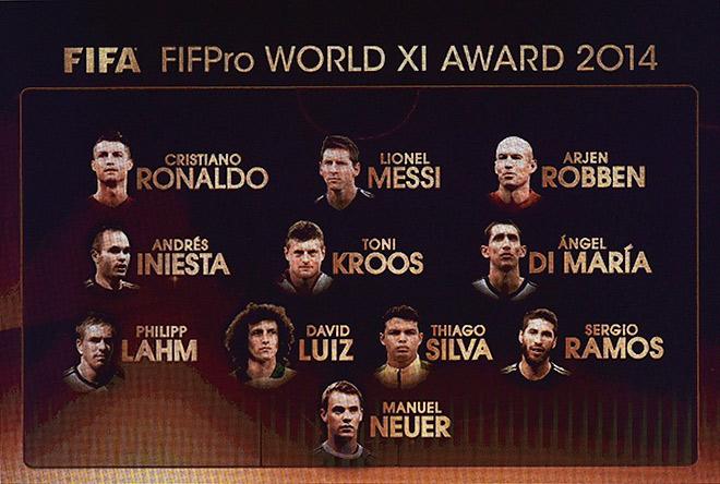 Символическая сборная года ФИФА