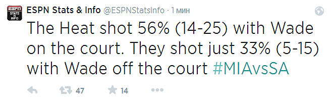 Ещё одна любопытная статистика по Уэйду. С ним на паркете «Хит» реализовал 14 из 25 бросков с игры, без него лишь 5 из 15. Показательно, что сказать.