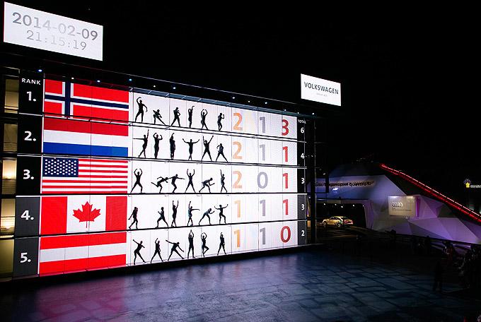Живой медальный зачет — уникальное танцевальное шоу с элементами цифровой графики, постановщиком которого выступил Илья Авербух