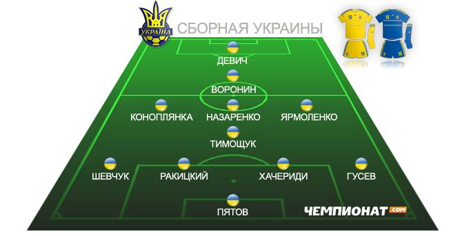Ориентировочный состав сборной Украины на Евро-2012