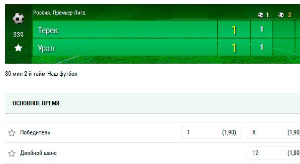 Котировки на матч «Терек» — «Урал» при счёте 1:1 на 80-й минуте матча