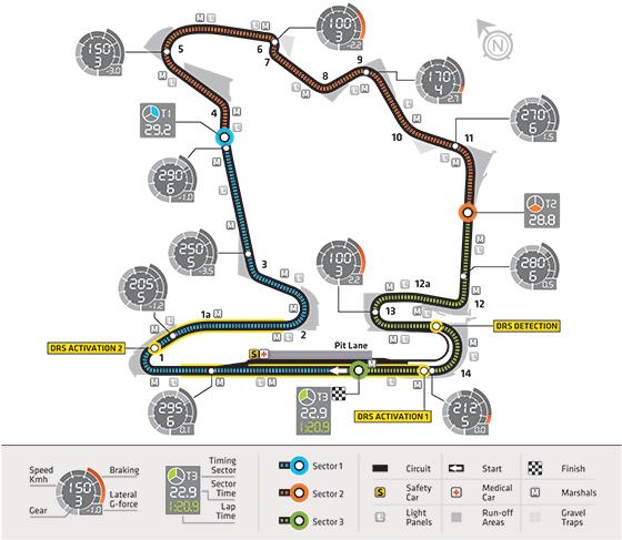 Гран-при Венгрии. Схема трассы