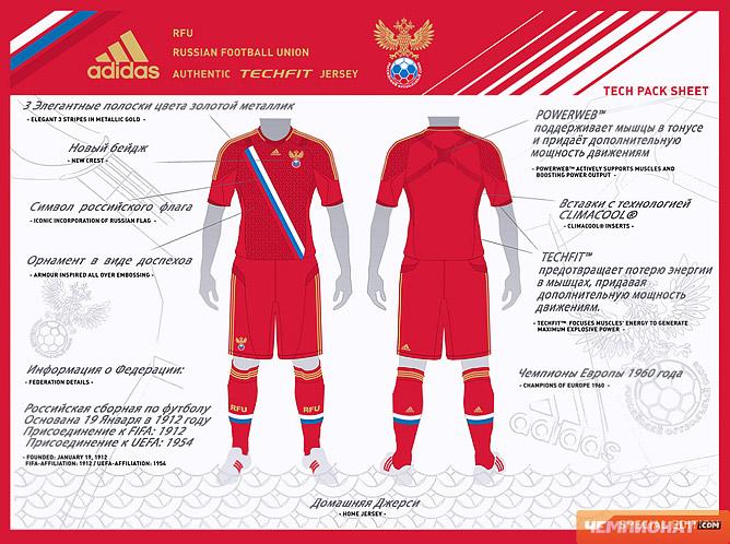 Презентация новой игровой формы сборной России