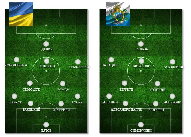 Украина — Сан-Марино: ориентировочные составы