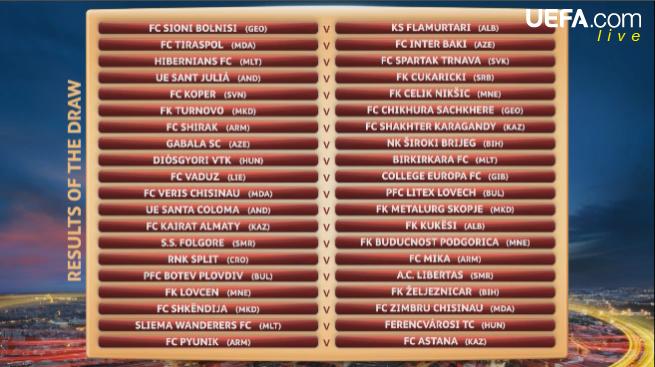 Результаты жеребьёвки Лиги Европы