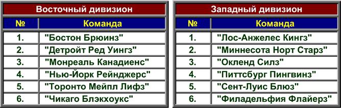 История Кубка Стэнли. Экспансия. Фото 06.