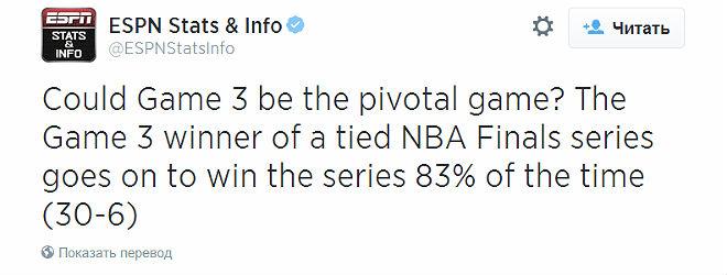 Согласно всеведущей статистике, команда, победившая в третьей игре финала, становилась чемпионом в 83% случаев (30-6).