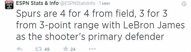 Для тех, кто считает, что Леброн Джеймс играет здорово. «Спёрс» забили через форварда 4 из 4 с игры, в том числе 3 из 3 из-за дуги.