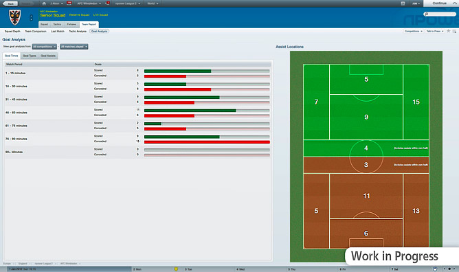 Football Manager-2012
